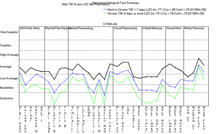 Graph2-699x433